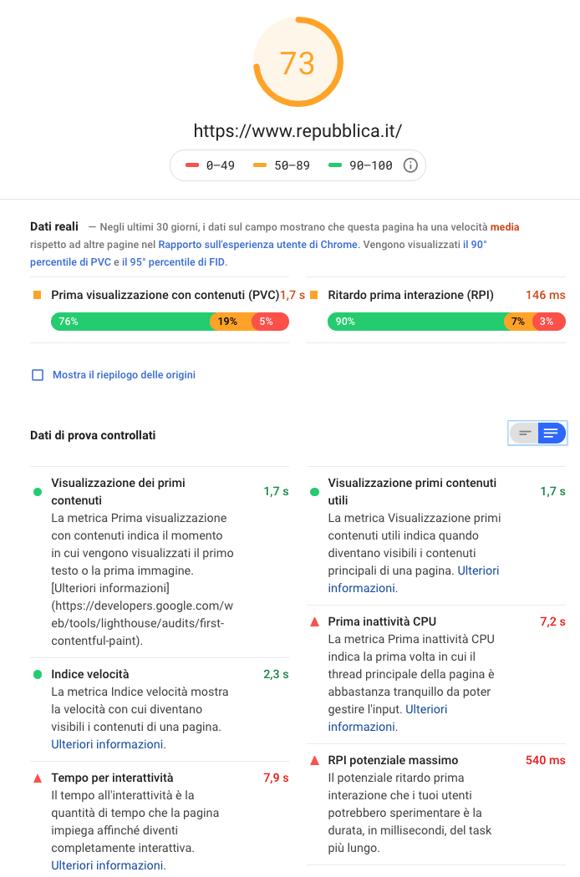 Misurare performance velocità tuo sito PageSpeed Insights GT Metrix