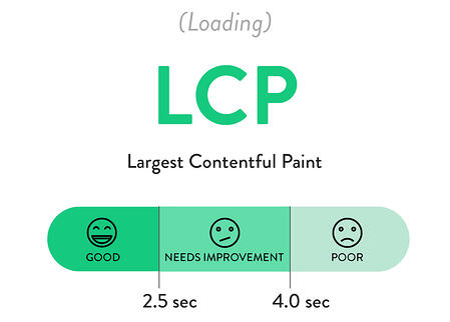 CoreWebVitals_LCP_min