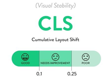 CoreWebVitals_cls_min