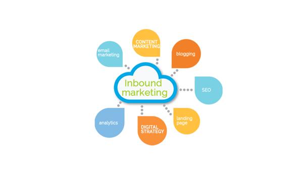 inbound marketing definizione