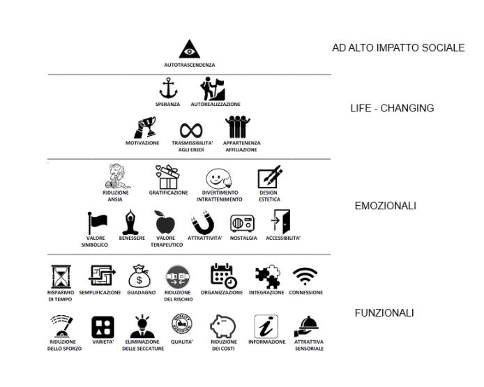 aumentare-vendite-ecommerce-mobile-neuro-marketing--elementi-emozionali.png