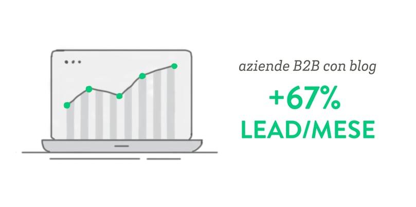 NEW_aziende-b2b-blog