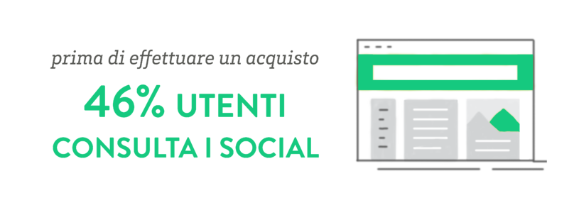 NEW_social pre-acquisto