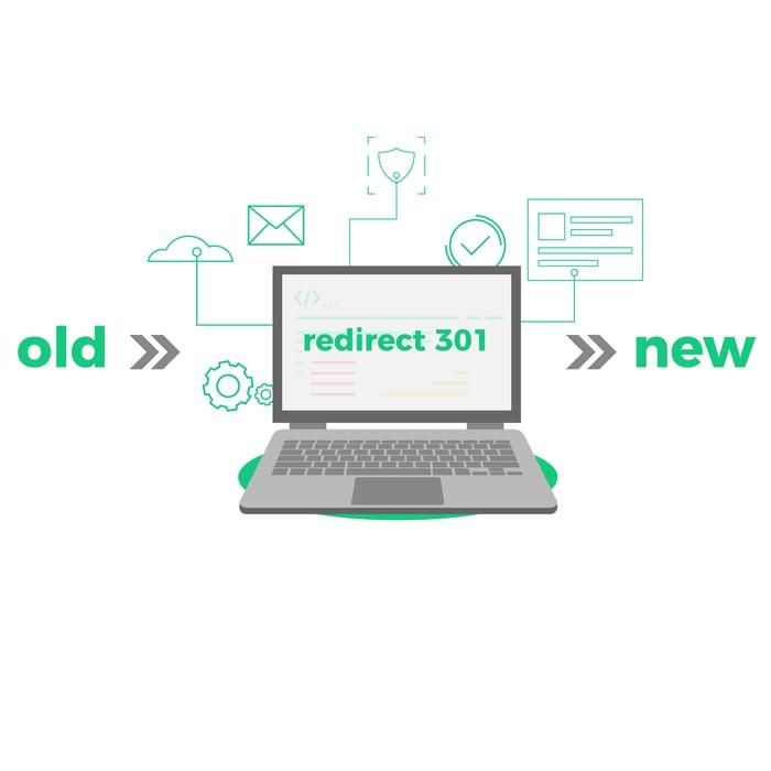 REDIRECT 301 new