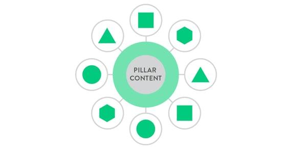 content-pillar_NEW