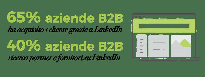 linkedIn per aziende B2B