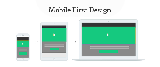 new_blog-bizen-mobile-first-design