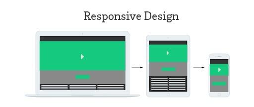 new_blog-bizen-responsive-design