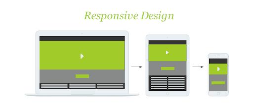 responsive design sito web