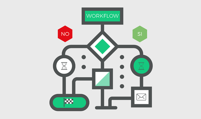 workflow marketing automation